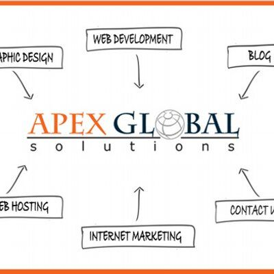 Apex Global Solutions - Jewelry Web Design Company